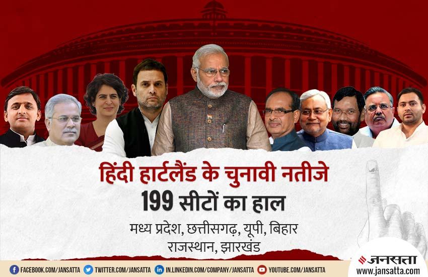 Hindi-Heartland Madhya Pradesh Rajasthan Chhattisgarh Uttarpradesh Jharkhand Bihar Lok Sabha Seat Election Result 2019