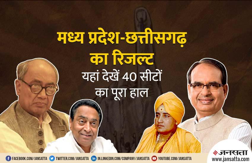 Madhya-Pradesh-vs-Chhattisgarh Lok Sabha Seat Election Result 2019