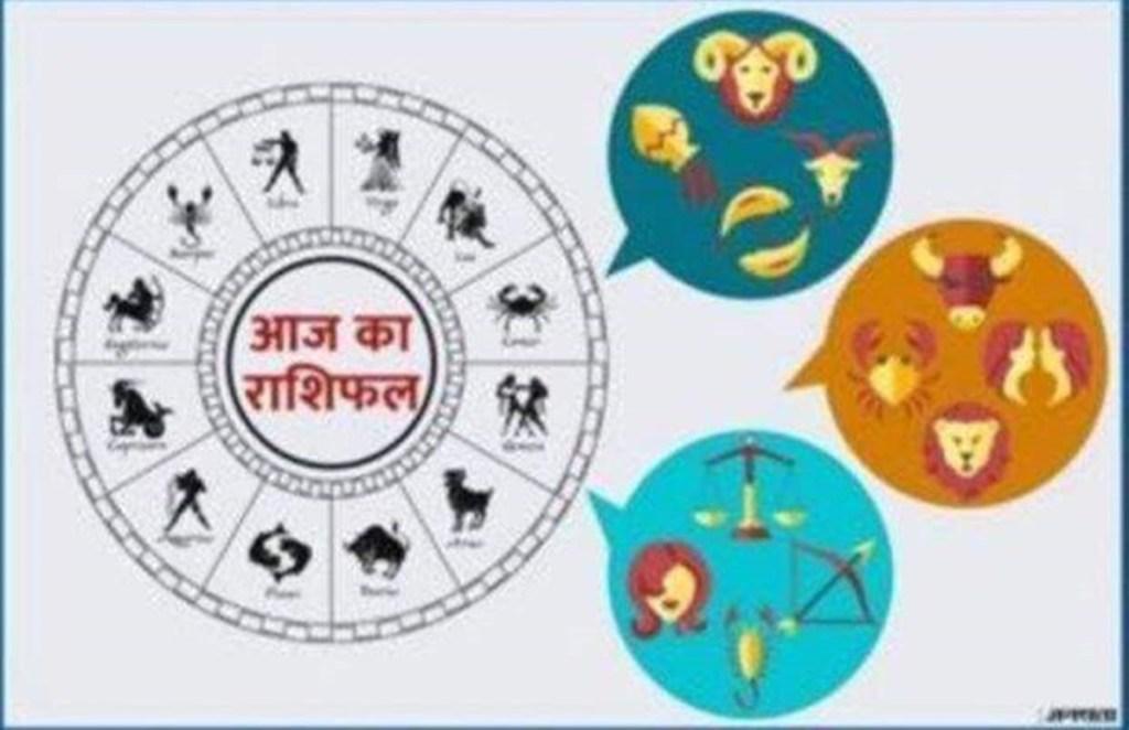horoscope 2020, today rashifal, today rashifal in hindi,