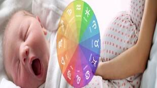 role of planets during pregnancy, planets and pregnancy, how planets effect fetal