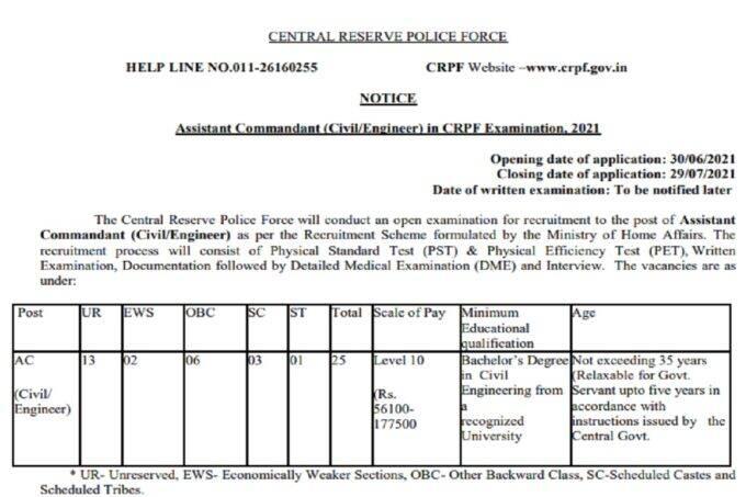 crpf recruitment 2021, crpf recruitment 2021 notification, crpf assistant commandant recruitment