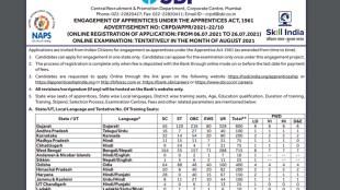 SBI Apprentice Recruitment, SBI Apprentice Recruitment Application Date, SBI Apprentice Recruitment Vacancy Details, SBI Apprentice Recruitment Stipend