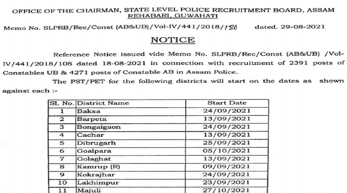 Police Constable Admit Card 2021: Assam Police Admit Card 2021 of PST PET for remaining districts to be issued on September 1 at slprbassam.in