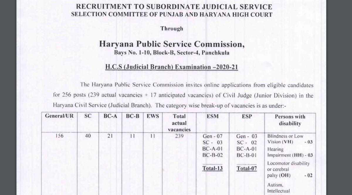 HPSC Recruitment 2021: Apply online for Civil Judge Posts at hpsc.gov.in before 15 September.  Check here for latest updates