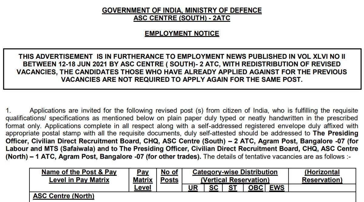 Ministry of Defense Recruitment 2021: Notification released for various Group C posts.  Check here for eligibility criteria and other details