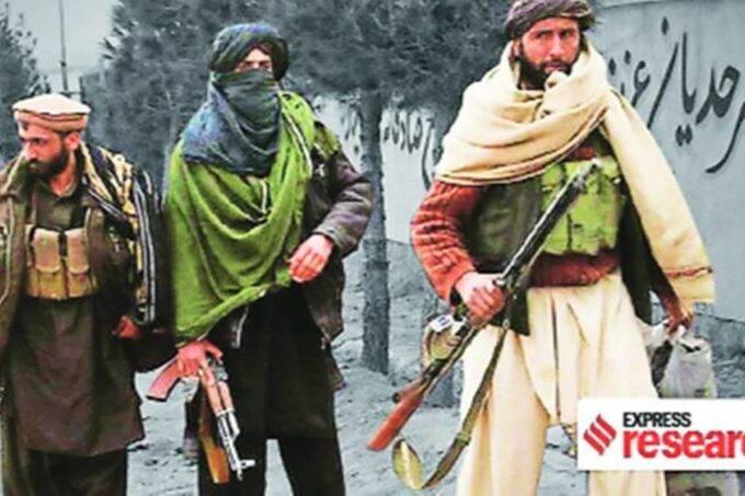 taliban, china