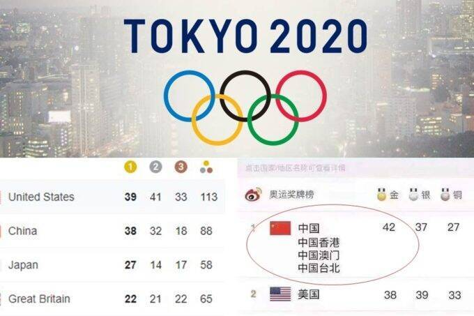 china-tries-to-change-medal-tally-of-tokyo-olympics-by-making-42-gold-medal-count-and-dipping-down-us-to-number-2