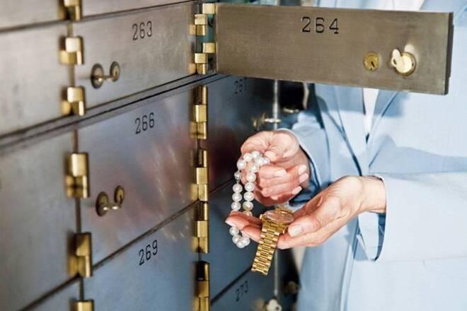 Bank lockers Guidelines