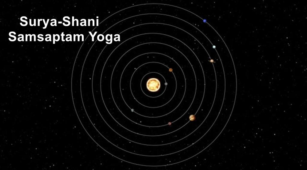 shani dhaiya, shani sade sati, shani, Samsaptam yoga, Samsaptam yoga effects, Samsaptam, shani effects
