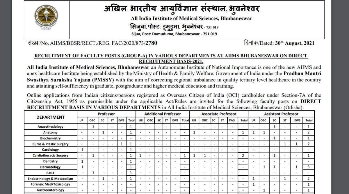 AIIMS Recruitment 2021: Apply online for Group A posts at aiimsbhubaneswar.nic.in.  Check here for latest updates