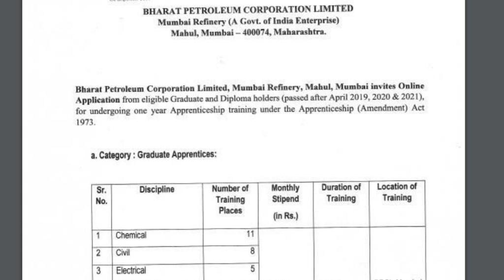 BPCL Notification 2021, BPCL Apprentice Recruitment 2021, BPCL Apprentice Recruitment Notification 2021, BPCL Apprentice Notification 2021,