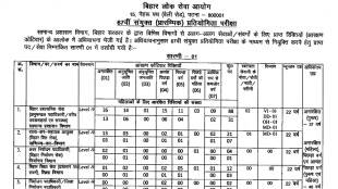 bpsc 67th notification, bpsc 67th application form, bpsc.nic.in 67 notification, bpsc 67 exam date,