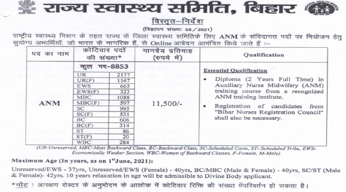 Bihar Recruitment 2021: Application Date Extended for 8853 Vacancies, Apply at statehealthsocietybihar.org