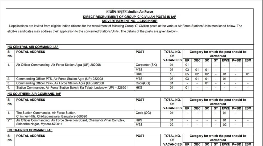 indian air force recruitment 2021, indian air force application egin for 174 civilian posts, indianairforce nic in,