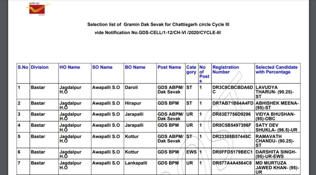 India Post Chhattisgarh GDS Result Out, India Post GDS Result Latest Update, India Post Chhattisgarh GDS Result Latest Update in Hindi, I
