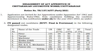 indian railway recruitment 2021, indian railway recruitment 2021, railway recruitment cell, railway recruitment 2021 10th pass, southern railway recruitment 2021
