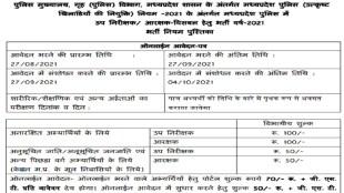 mp police recruitment 2020-21, mp police recruitment official website, mp police recruitment 2021 notification
