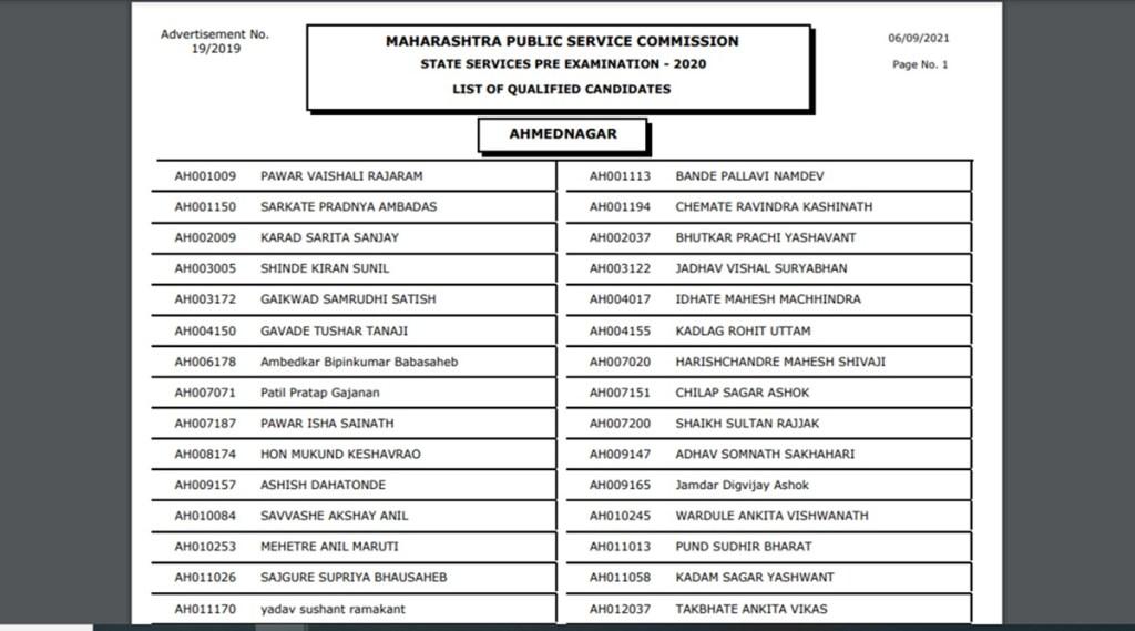 MPSC Prelims 2020 result, MPSC Rajyaseva Prelims 2020 result, MPSC Rajyaseva Result 2020, mpsc prelims exam 2020 result, mpsc.gov.in,