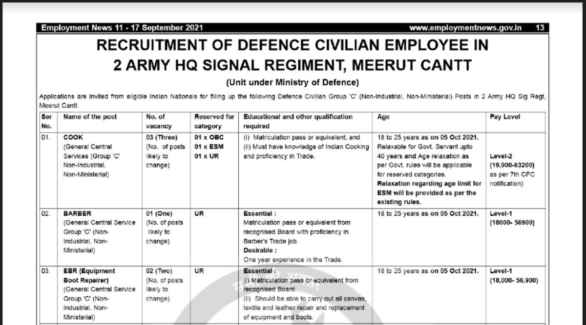 Ministry of Defense Recruitment 2021: Apply for various civilian Group C posts before 5 October.  Check here for eligibility criteria and other details