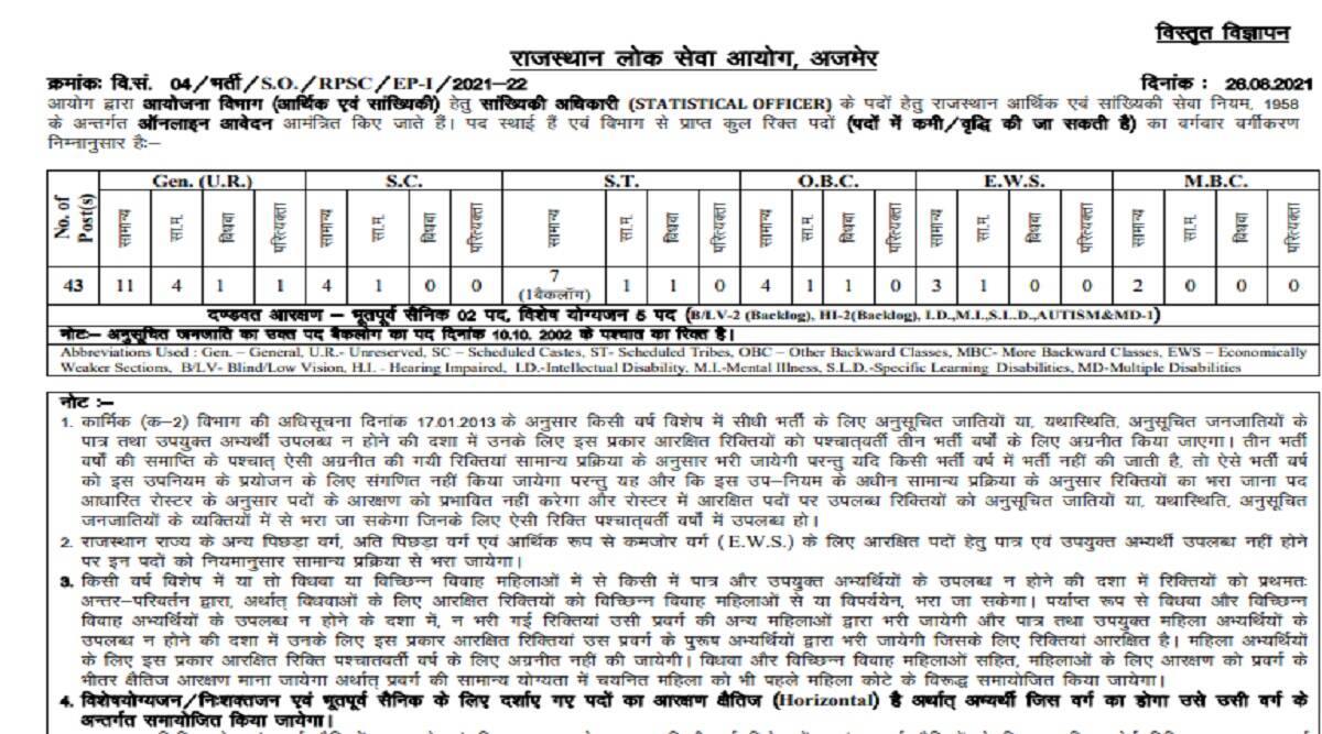 RPSC Recruitment 2021: Apply online for RPSC statistical officer recruitment at rpsc.rajasthan.gov.in