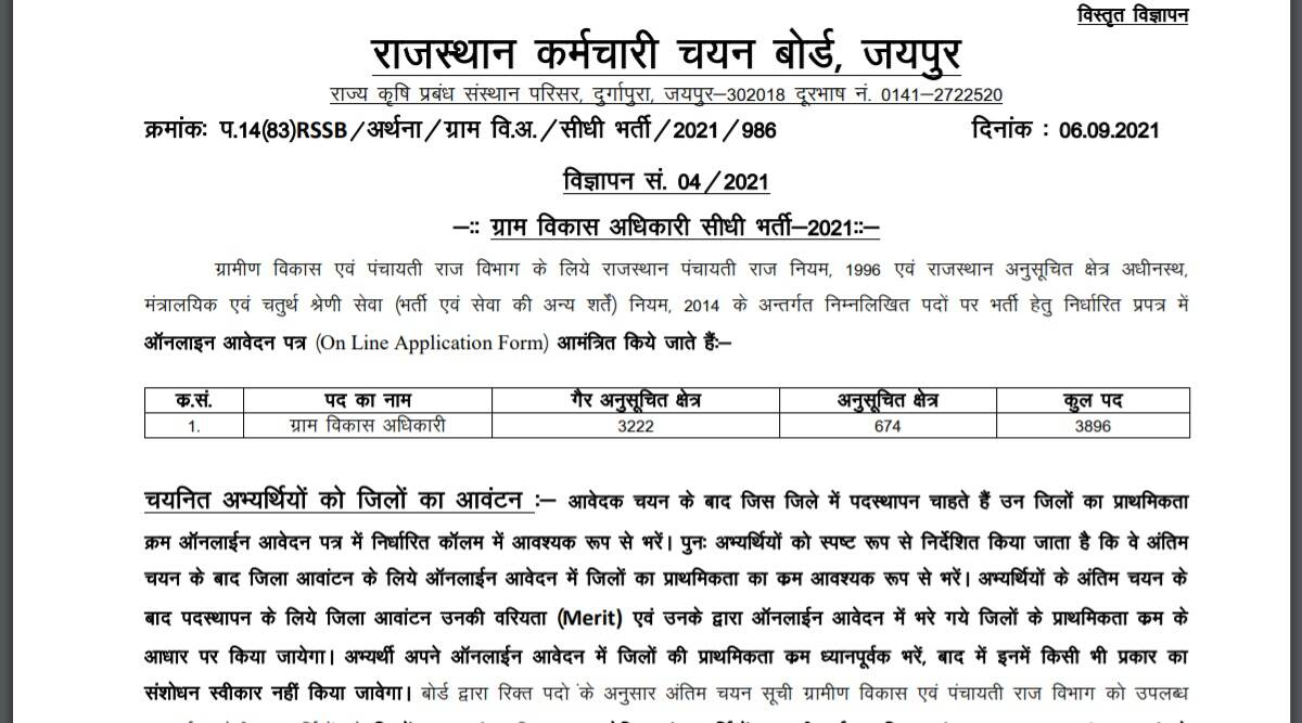 RSMSSB Recruitment 2021: Notification released for Village Development Officer Posts at rsmssb.rajasthan.gov.in.  Check here for eligibility criteria and other details