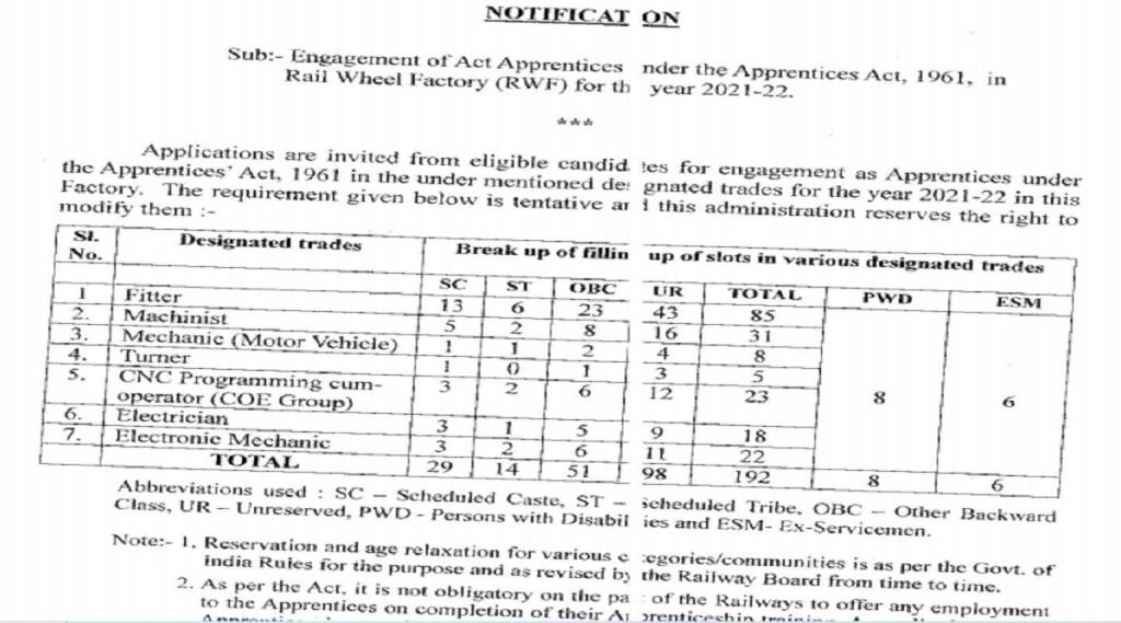railway recruitment board, railway recruitment 2021 apply online, railway recruitment 2021 online application form, railway recruitment cell, railway recruitment 2021 10th pass,