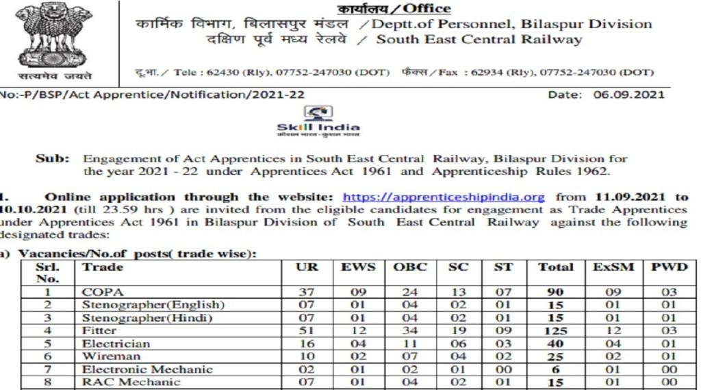 railway recruitment 10th pass job 2021, railway recruitment 10th iti, railway recruitment 10th qualification, railway recruitment 10th base, railway recruitment 10+2, railway recruitment 10th pass job