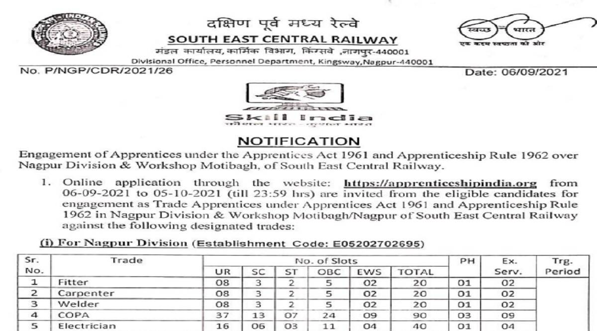 Railway Recruitment 2021: New jobs announced to apply at secr.indianrailways.gov.in
