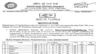 railway recruitment, railway recruitment 2021, railway recruitment 2021 apply online, railway recruitment board, railway recruitment cell, railway recruitment 2021 10th pass