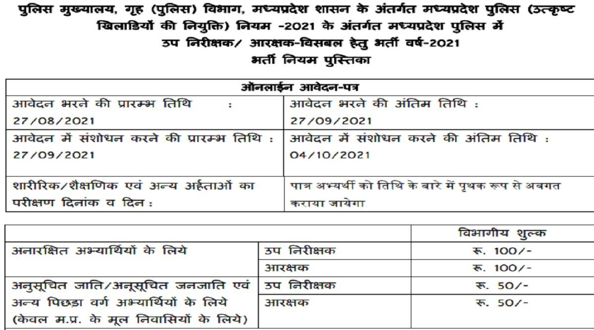 SI Recruitment 2021: apply online for Sub Inspector, Constable posts at recruitment.mppolice.gov.in