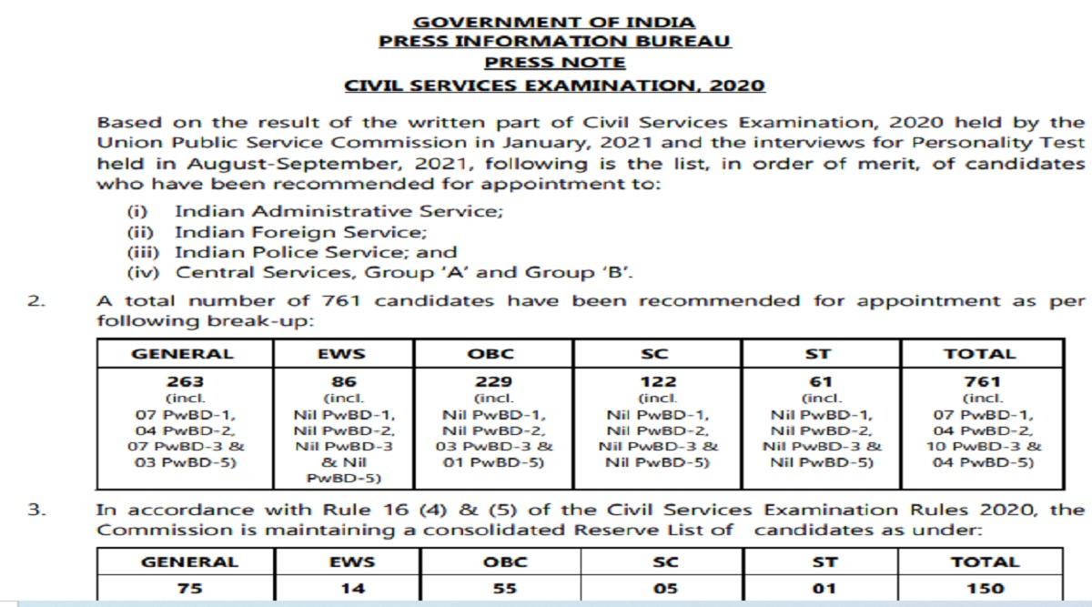 UPSC CSE 2020 Final Result: UPSC CSE 2020 final result declared, IIT Bombay's student Shubham Kumar is the topper