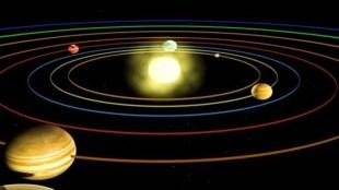 venus transit 2021, shukra rashi parivartan Scorpio 2021, Venus transit in Scorpio 2021, shukra rashi parivartan 2021,