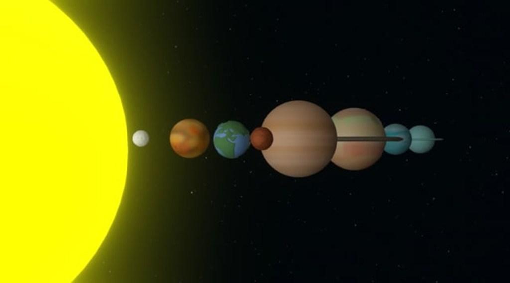 surya rashi parivatan September 2021, sun transit September 2021, surya gochar 2021