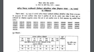 BPSC, BPSC Result, BPSC Result 2021, Sarkari Result