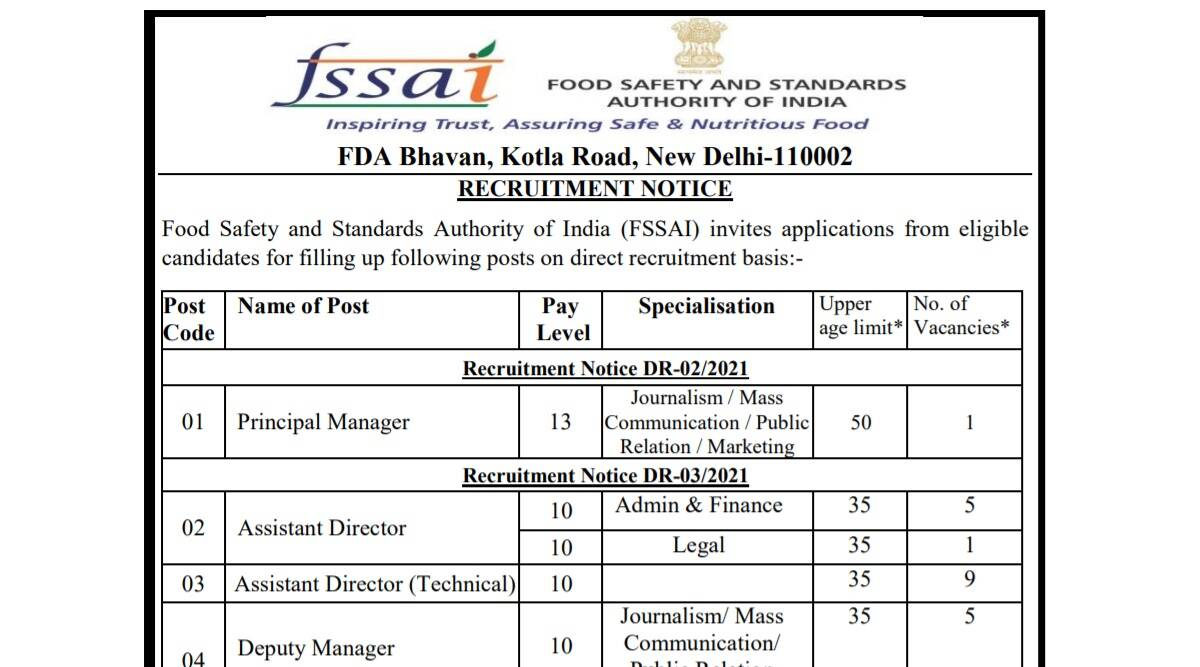 FSSAI Recruitment 2021: Notification released for Assistant and other posts at fssai.gov.in.  Apply from 8 October 2021