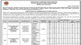 Railway Recruitment, Railway Recruitment 2021, East Central Railway, railway recruitment for apprentice posts, rrcecr gov in, sarkari naukri, government jobs