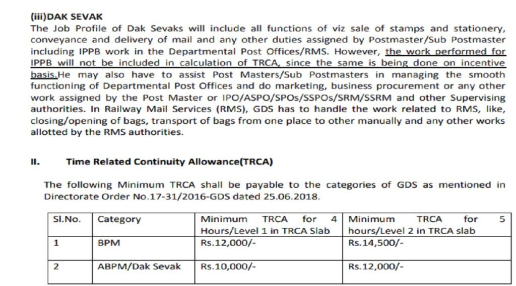 india post recruitment 2021, india post recruitment 2021 delhi, india post recruitment 2021 apply online