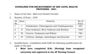 NHM, NHM AP, NHM AP Recruitment, Govt Job