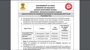 RRB Ministerial and Isolated Recruitment 2019, RRB Recruitment 2019, travel pass, exam city,