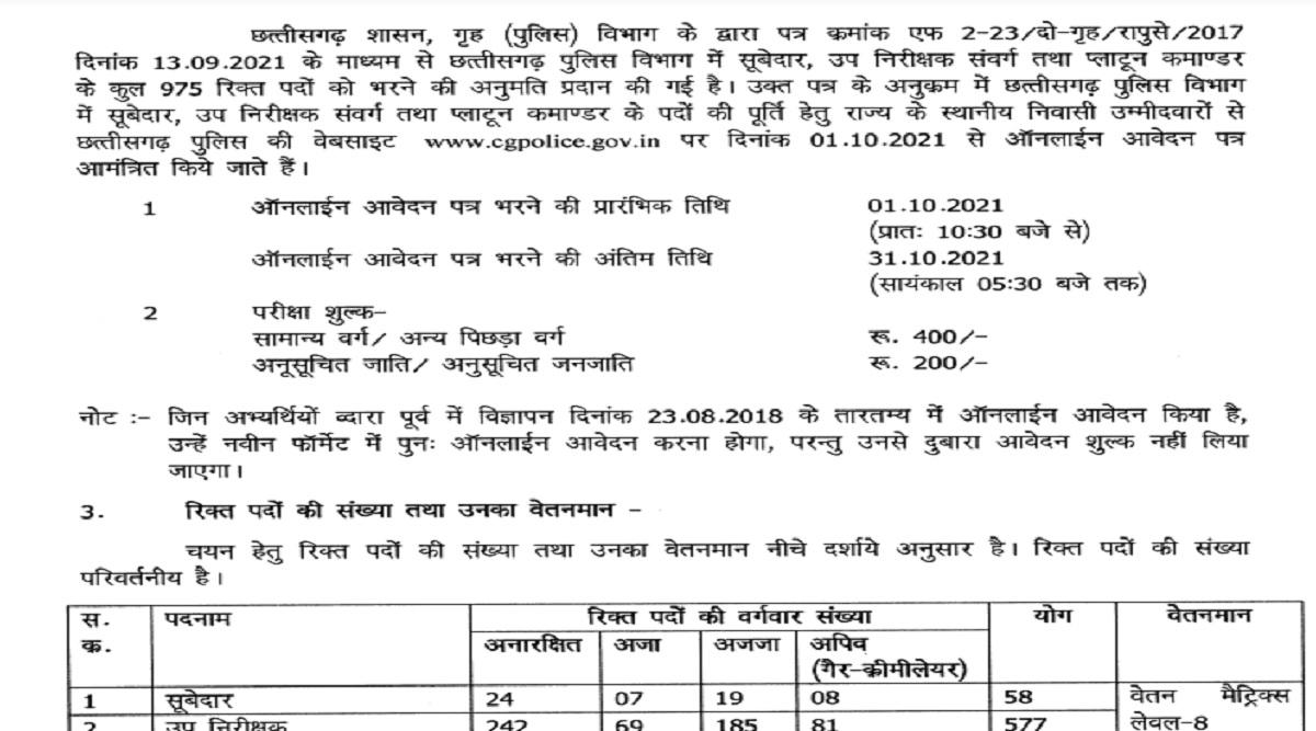 Sub Inspector Recruitment 2021: Chhattisgarh police recruitment 2021 Sub Inspector and other posts at cgpolice.gov.in
