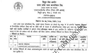 UPPCL, UPPCL Job, UPPCL Job Notification, Sarkari Naukari, Govt Job
