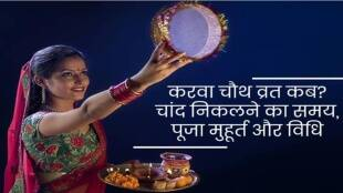 Karwa Chauth 2021 Date and Day, When is Karva Chauth Celebrated in India?