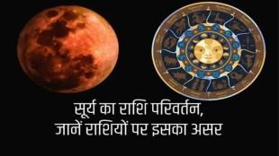 Sun Transit, Surya Rashi Parivartan, Zodiac Sign
